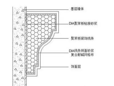 贵州EPS装饰线条